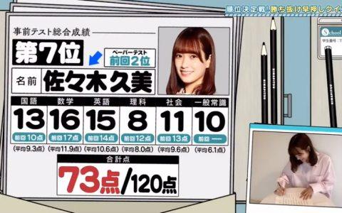 日向坂46第二回学力テスト 佐々木久美7位